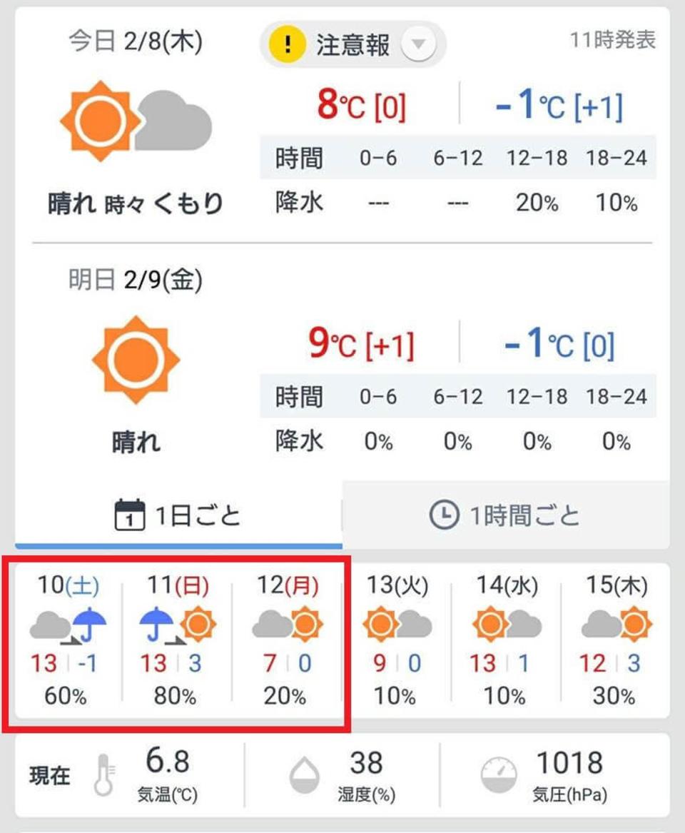 事前の天気予報