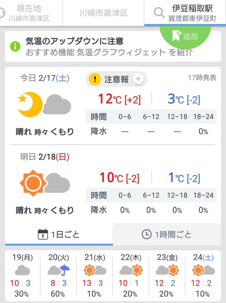 Yahoo!天気による予報