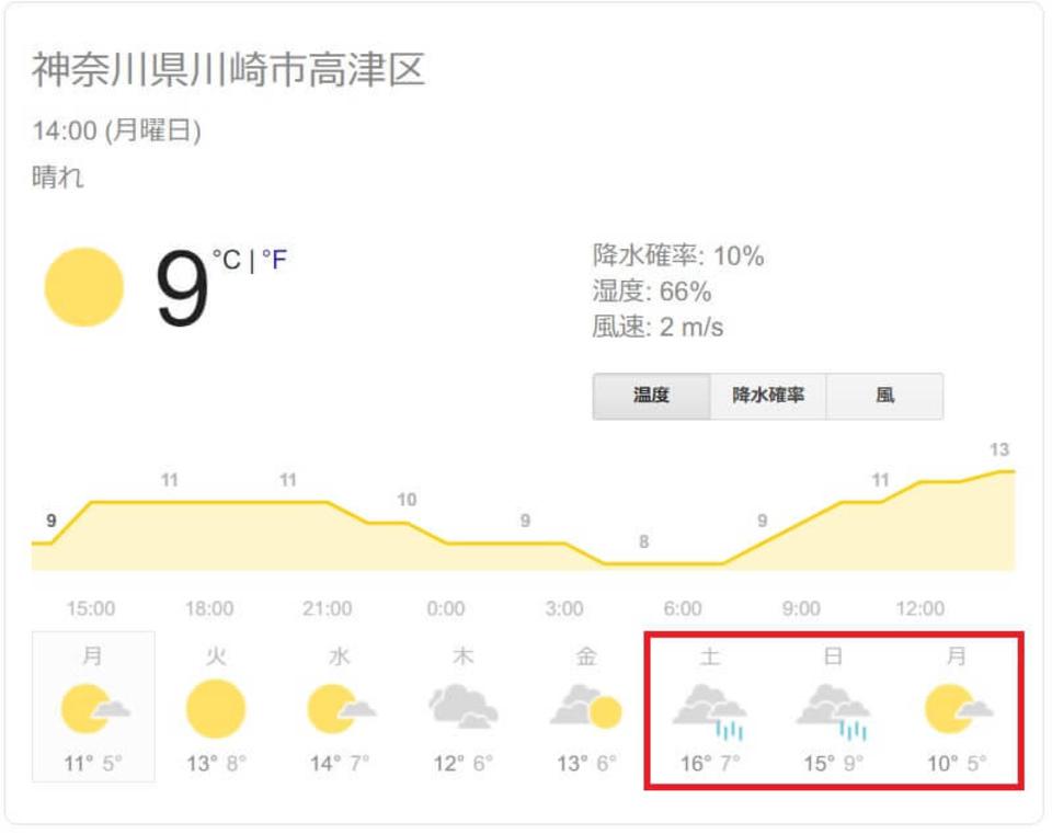 weatherforecast.jpg